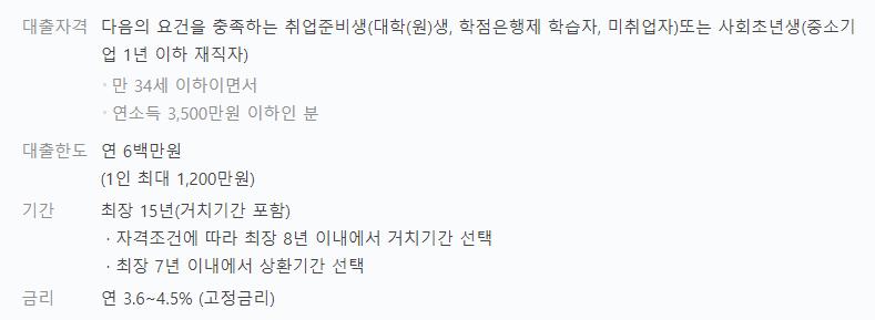 서민금융진흥원 대학생 햇살론(햇살론 유스) 대출 자격조건, 한도, 금리, 기간