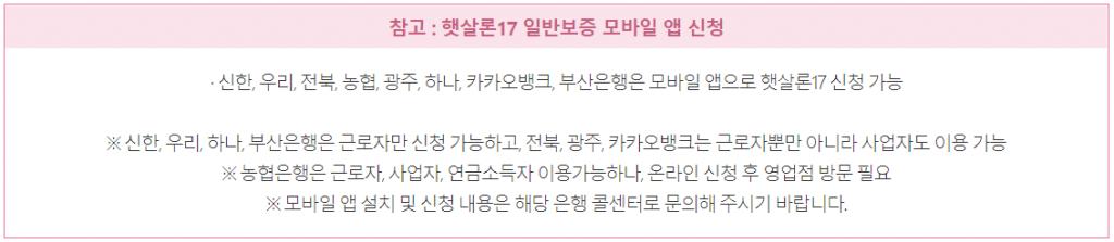 전북은행 햇살론17 모바일 신청 가능여부 및 다른 취급은행 모바일앱 신청 가능여부