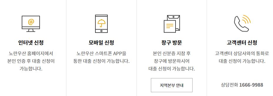 노란우산공제 대출 신청방법(인터넷, 모바일, 창구 방문, 고객센터)